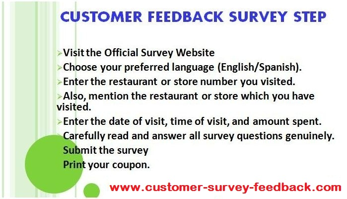 Step by step Information for Carl's Jr. and Hardee's Survey