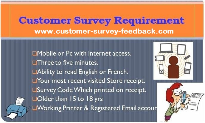 Carl's Jr. and Hardee's customer survey requirement